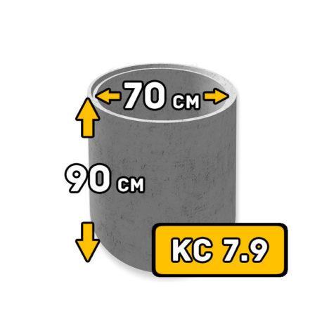 ЖБИ горловина КС-7.9 - фото